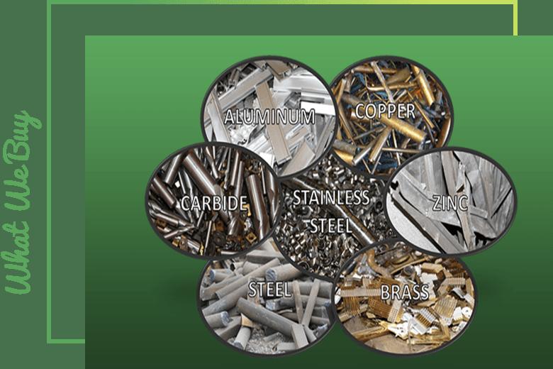 Scrap Metal We buy